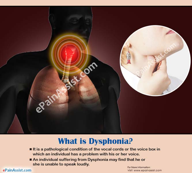 What is Dysphonia?