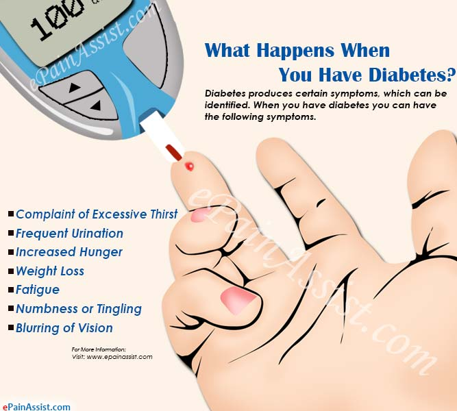 What Happens When You Have Diabetes?