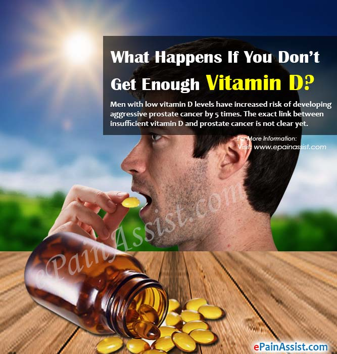 What Happens if You Don't Get Enough Vitamin D?