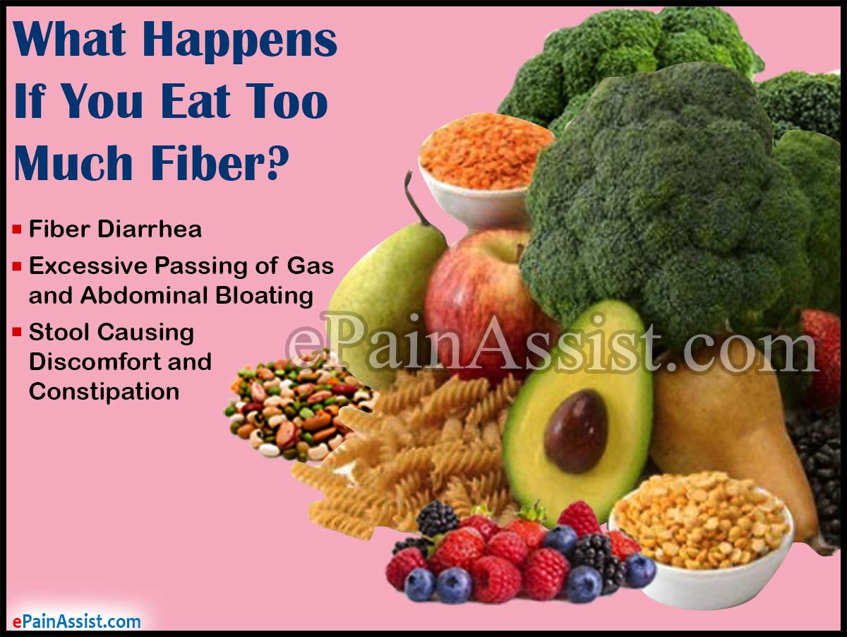 What Happens If You Eat Too Much Fiber?