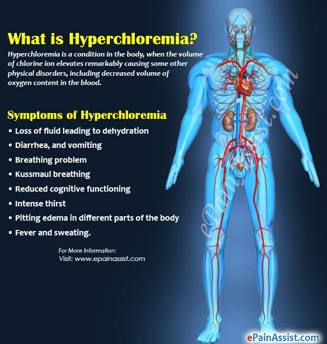 What is Hyperchloremia?