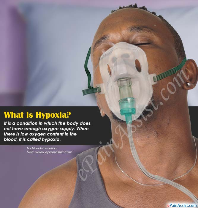 causes symptoms and effects of hypoxia Hypoxia overview hypoxia is a lack of the oxygen this condition can develop in numerous diseases the major problem of hypoxia is insufficient amount of oxygen in blood, consequent improper supply of the tissues with oxygen and in case that the insufficiency lasts long enough the affected tissue starts to deteriorate.