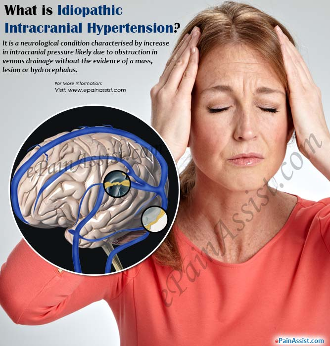 What is Idiopathic Intracranial Hypertension?