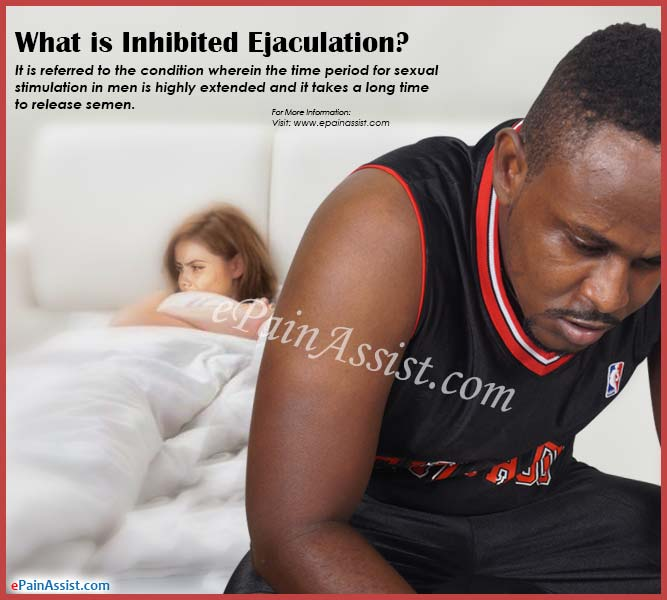 What is Inhibited Ejaculation or Retarded Ejaculation?