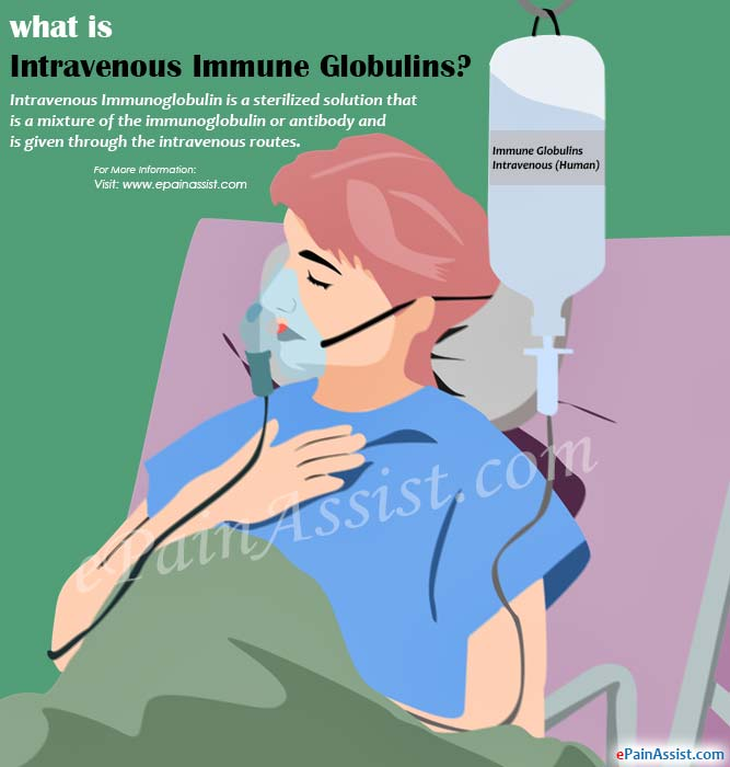 What is Intravenous Immune Globulins?