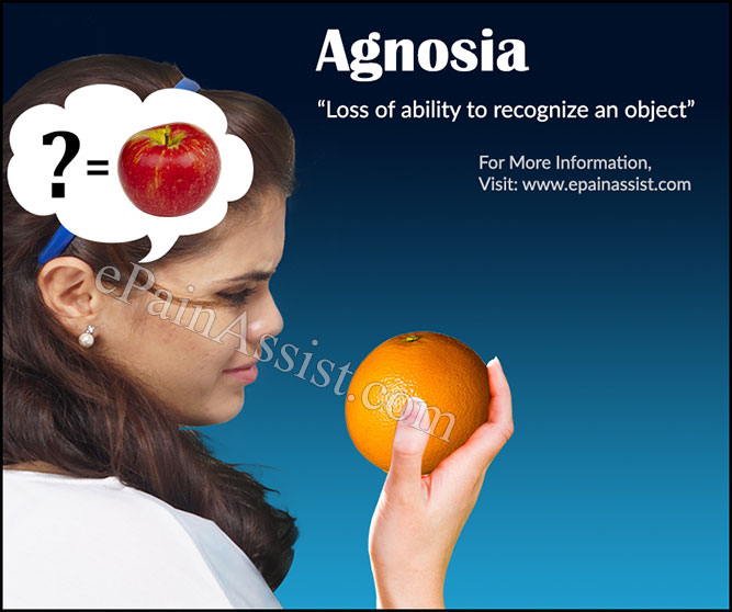 Symptoms of Agnosia