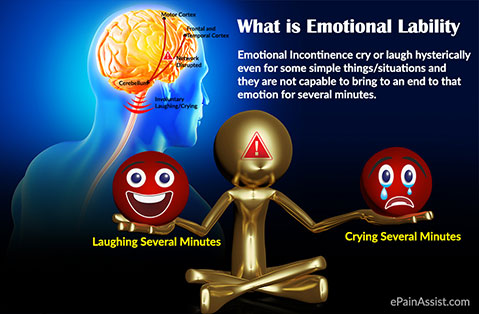 What is Emotional Lability or Emotional Incontinence?