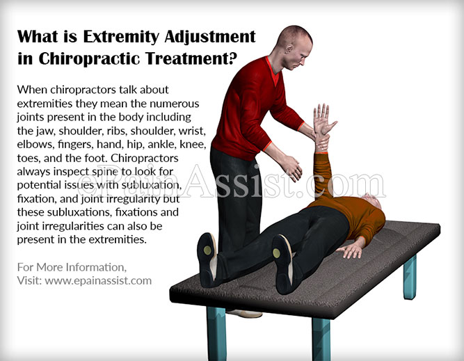 What is Extremity Adjustment in Chiropractic Treatment?