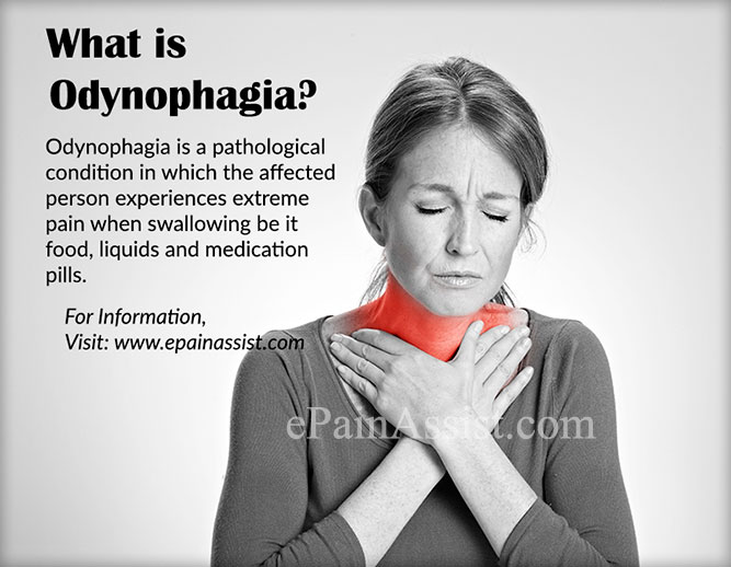 What is Odynophagia?