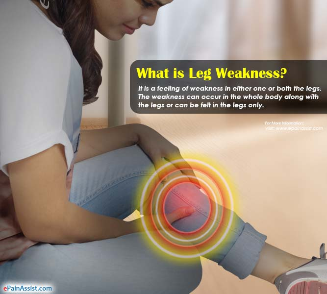 What is Leg Weakness?