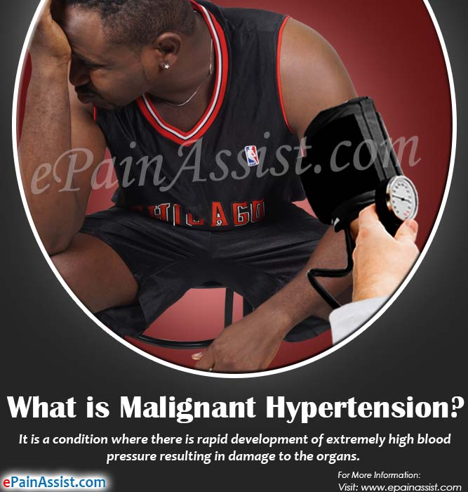 What is Malignant Hypertension?