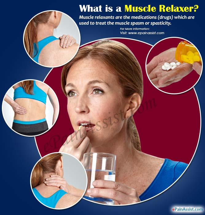 What is a Muscle Relaxer?