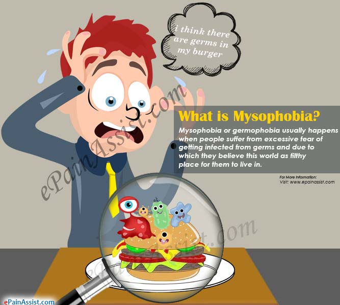 What is Mysophobia or Germophobia?