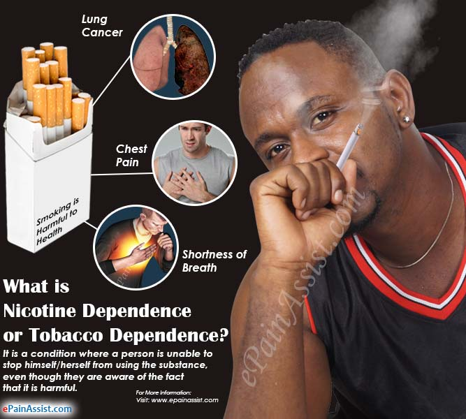 What is Nicotine Dependence or Tobacco Dependence?