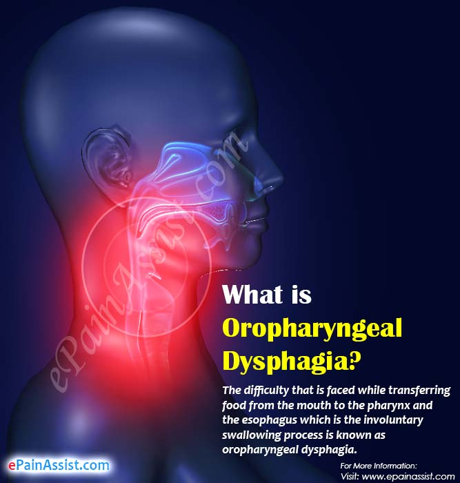What is Oropharyngeal Dysphagia?
