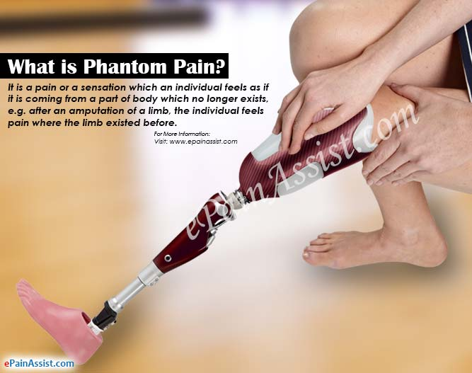What is Phantom Pain?