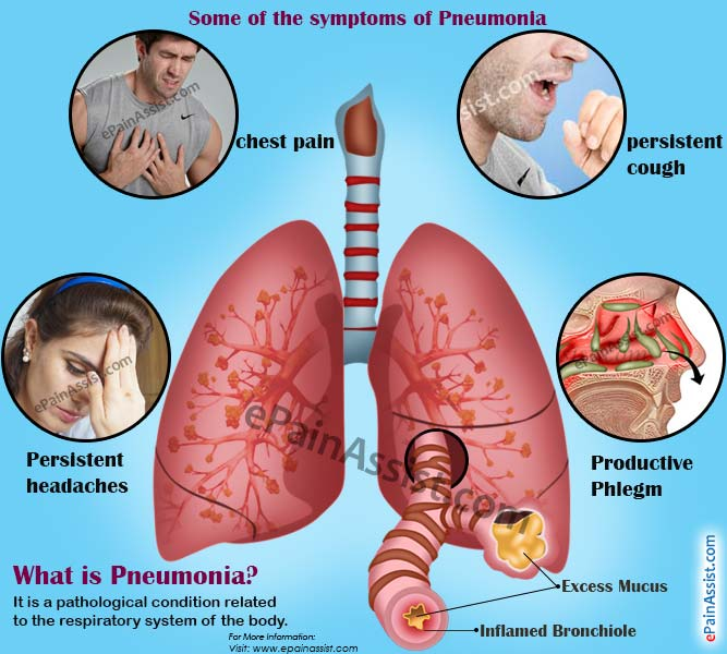loss of appetite after pneumonia|causes|home remedies|recovery, Human Body