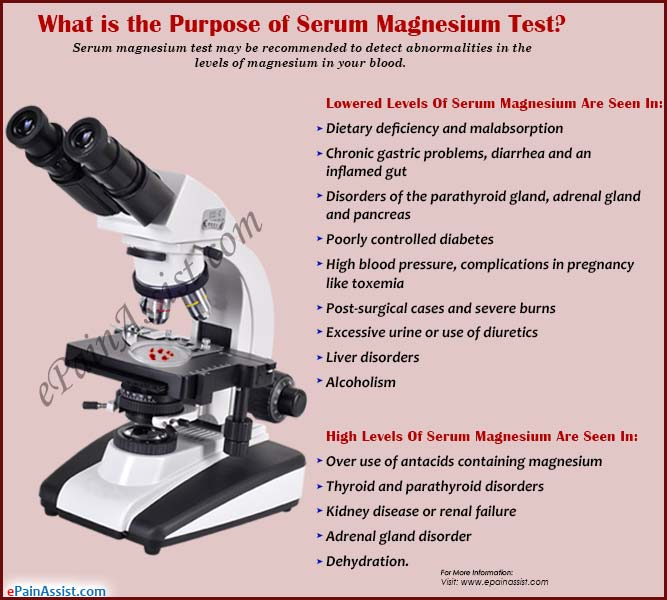 What is the Purpose of Serum Magnesium Test?