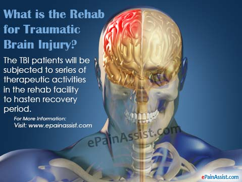 What is the Rehab for Traumatic Brain Injury (TBI) or Intracranial Injury?