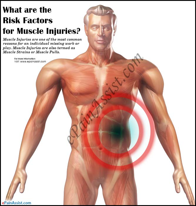 What are the Risk Factors for Muscle Injuries?