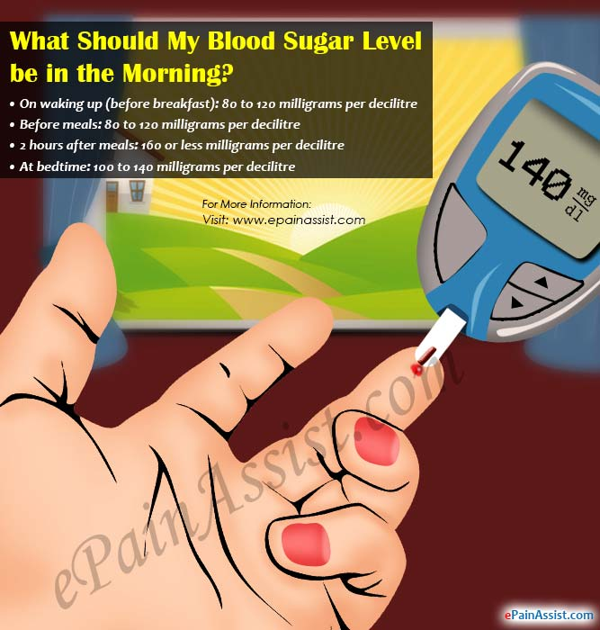 What Should My Blood Sugar Level be in the Morning?