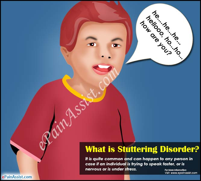 What is Stuttering Disorder?