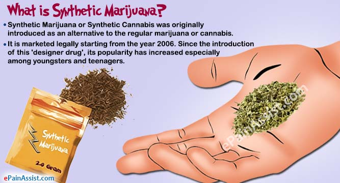 What is Synthetic Marijuana or Synthetic Cannabis?