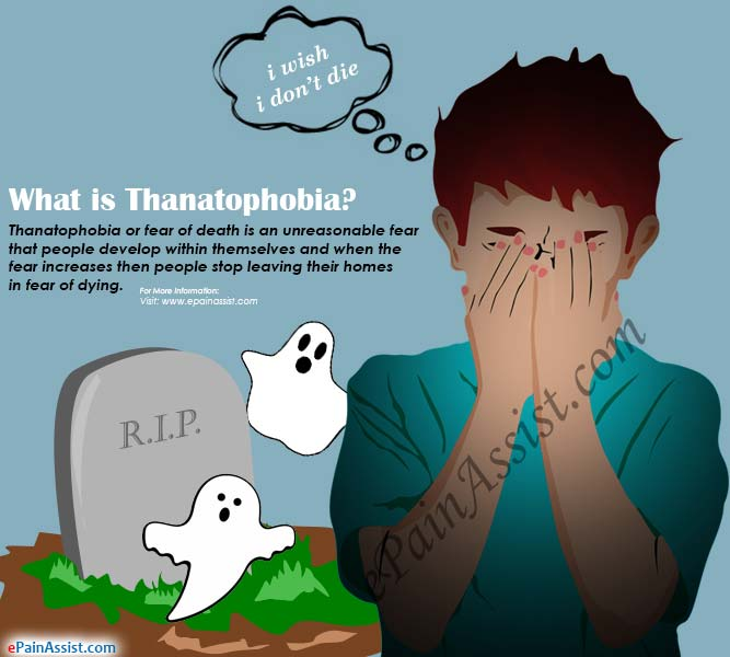 What is Thanatophobia or Fear of Death?