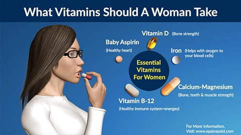 What Vitamins Should A Woman Take And Why?