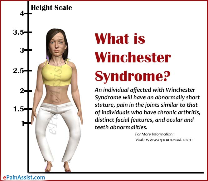 What is Winchester Syndrome?