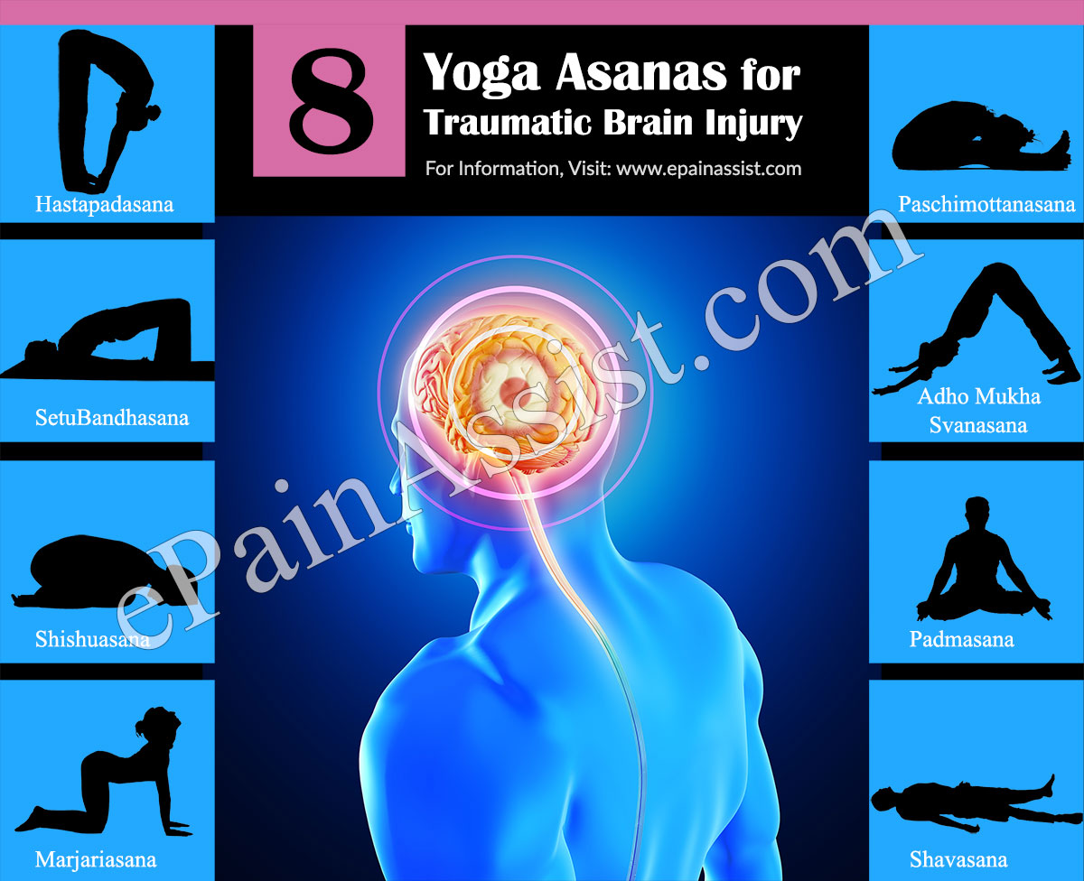 What Yoga Poses/Asanas are suggested for Traumatic Brain Injury (TBI) or Intracranial Injury?