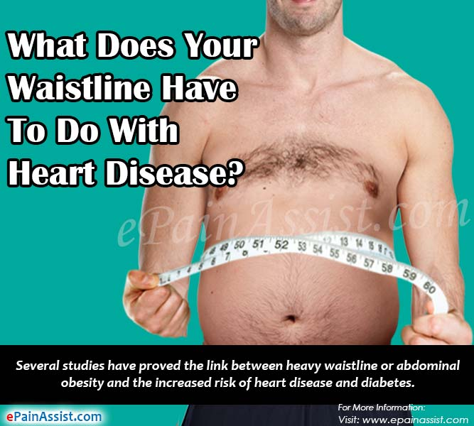 What Does Your Waistline Have To Do With Heart Disease?
