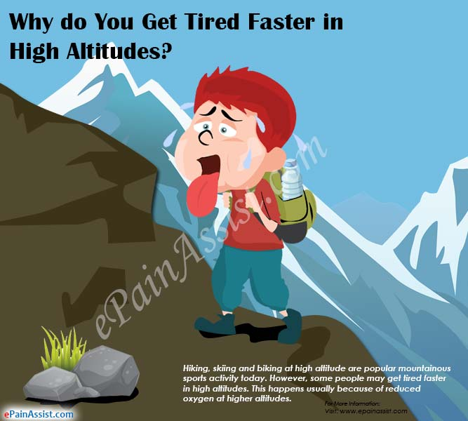 Why do You Get Tired Faster in High Altitudes ?