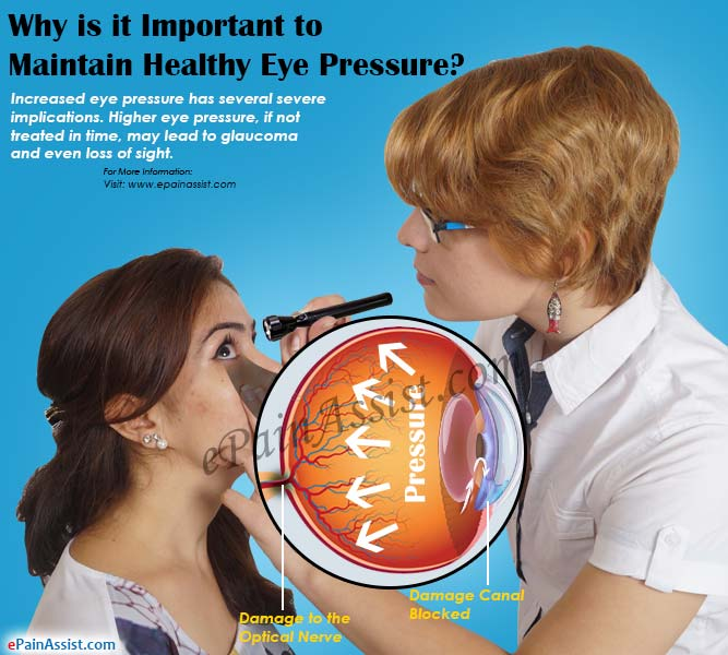 Why is it Important to Maintain Healthy Eye Pressure?